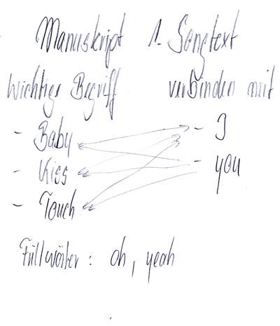 songtext-manuskript
