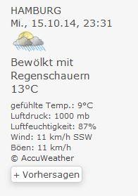WP Forecast_Wetter-Anzeige-Beispiel_more